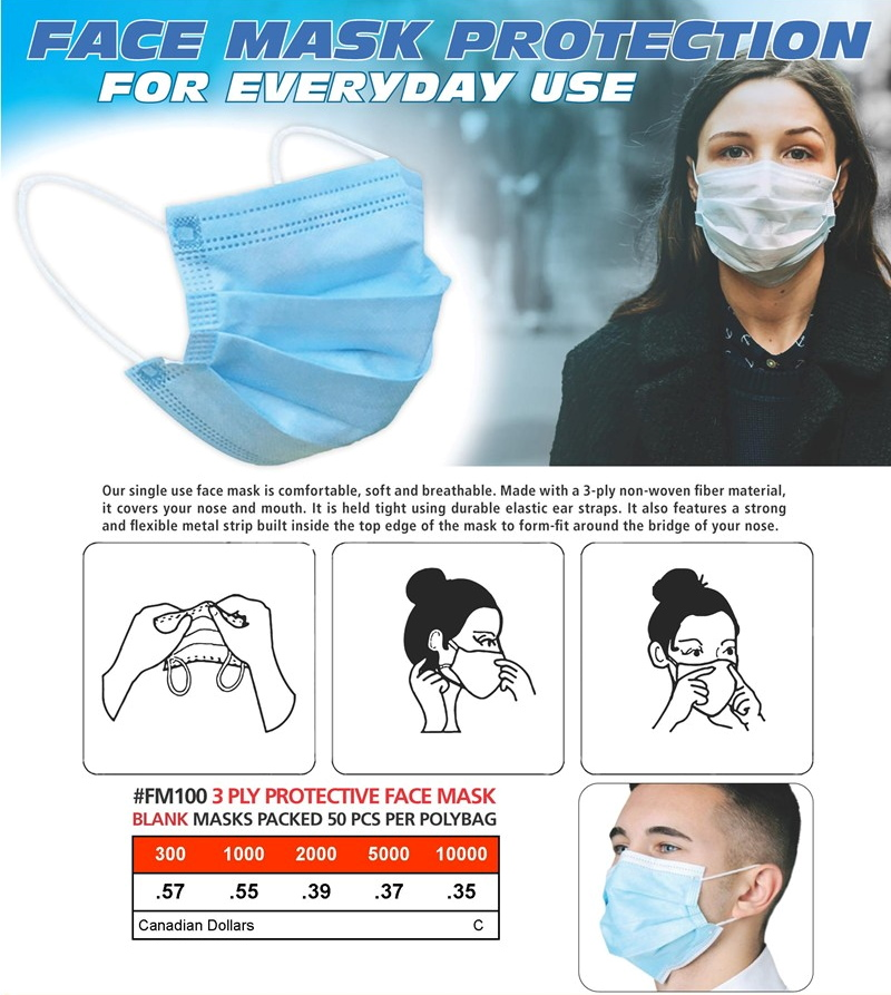 face mask 3 ply ppe abadoo