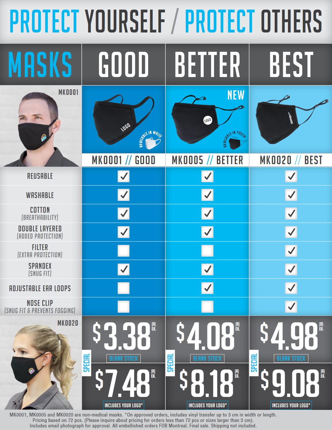 Face mask good better best ABADOO