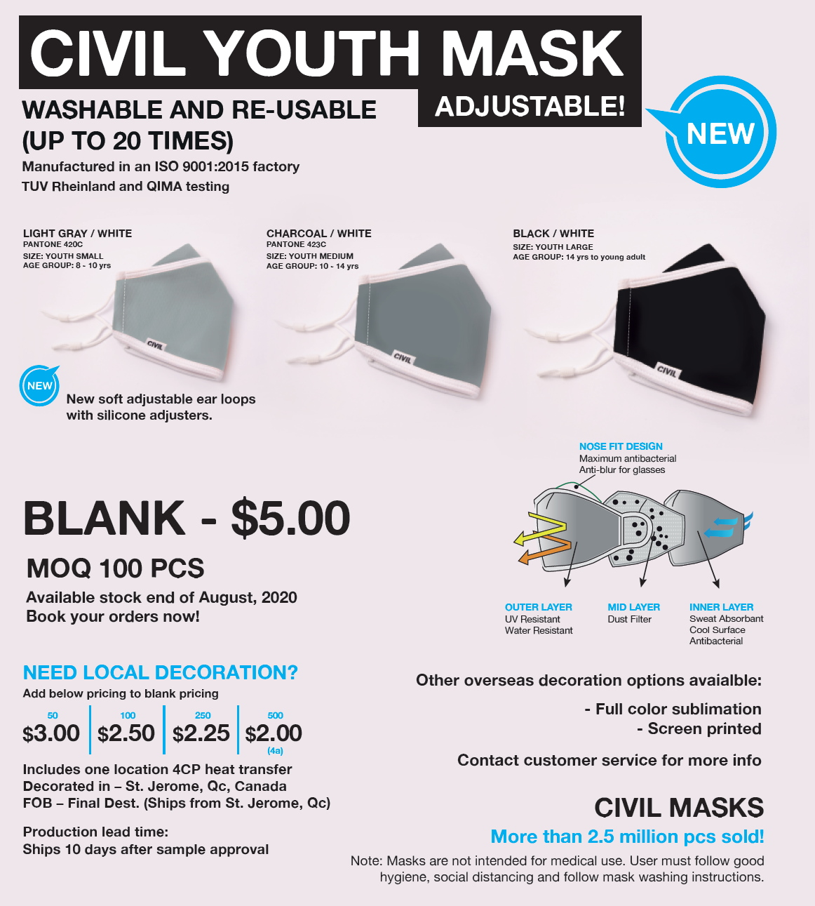 Youth civil masks